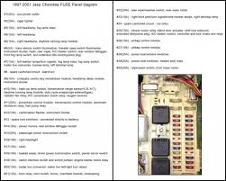 1999 cherokee fuse panel diagram jeepforum com
