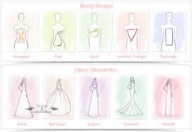 quelle robe de mariã e pour quelle morphologie quelle robe de mariée choisir selon sa morphologie idée mariage