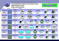 plan de nettoyage et de d駸infection cuisine méthode de nettoyage haccp température idéale pour réfrigérateur