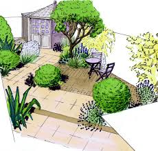 small family garden design a small family garden план pinterest family garden gardens