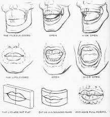 308 best draw human lips mouths tongue images on pinterest