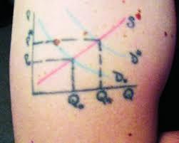 engineering u0026 science tattoos 1 rf cafe