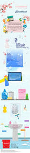 infographic put the spring in your email marketing with some cleaning
