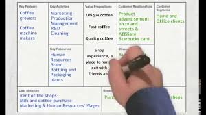Starbucks Business Cards Starbucks Canvas Business Model Analisys Youtube