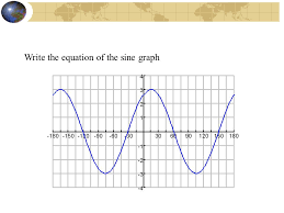 graphs of sine and cosine ppt video online download