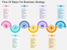 business strategy ppt template business strategy powerpoint