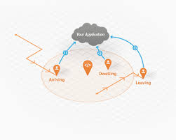 android geofence operation with geozones geofences in android it daily