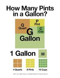 32 cups to gallons challenges charts math charts cups pints quarts and a