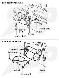 how to remove u0026 reinstall the starter on a 1972 corvette