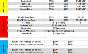 table rental prices jimmy s party rentals bouncer rentals jumpers for rent