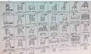 How To Calculate Yardage For Upholstery Upholstery Fabric Calculator Measuring A Simple Chair Seat