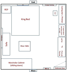 Fengshui Bedroom Layout Feng Shui Bedroom Best Layout Maps Images On Interesting Bedroom