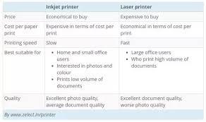 laser printer vs inkjet printer all the best printer in 2017