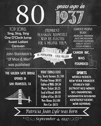 80th birthday party ideas cost of living birthday 80 birthday birthdays and