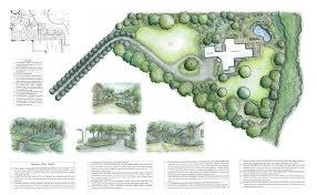 design plans landscape designs