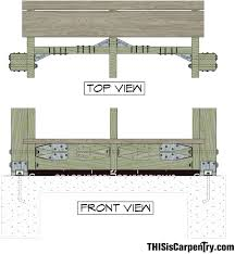 Stairs Standard Size by Bottom Stair Post And Stringer Deck Connections Thisiscarpentry