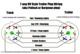 wiring diagram for 7 pin trailer plug u2013 the wiring diagram