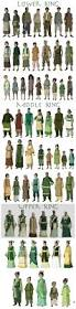 Avatar The Last Airbender Map 644 Best Avatar The Last Airbender The Legend Of Korra Images