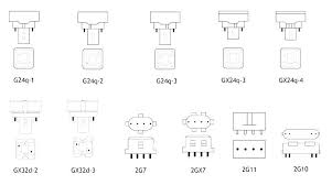 what is the standard light bulb base light bulb base types fluorescent lights base and type chart light