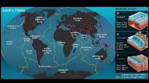 u0027s continental drift