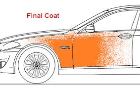 what should you consider when changing car colors quora