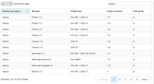 Bootstrap Data Table Twitter Bootstrap Datatables Twitter Bootstrap Pinterest Twitter