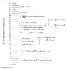 load generator set dividers or syncronize portable generators