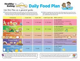 three tips for eating healthy with kids u2013 think small blog