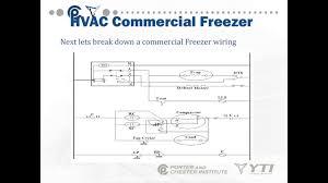 core refrigeration refrigeration wiring youtube