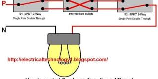 wiring diagrams seymour duncan http www automanualparts com and