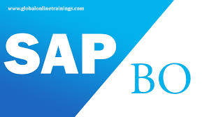 Sap Hana Resume Sap Bw Bobj Resume Virtren Com
