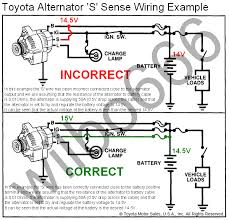 wiring a alternator diagram wiring wiring diagrams instruction
