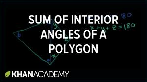 Define Co Interior Sum Of Interior Angles Of A Polygon Angles And Intersecting
