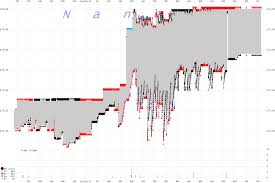 bid and ask amzn afterhours madness on january 31 2012