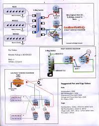 strat pickguard wiring squier talk forum