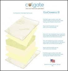 Best Foam Crib Mattress Colgate Eco Classica Iii Dual Firmness Foam Crib Mattress