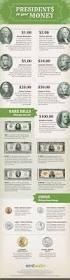 119 best ap macro cp econ images on pinterest economics lessons