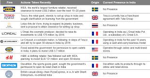emerging markets insights
