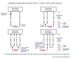 pt100 4 wire wiring diagram pt100 4 wire wiring diagram free