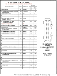wiring diagram 1995 camaro lt1 wiring diagram lt1 94 97 1995