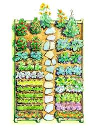 Planning A Garden Layout Free Garden Layout Templates Garden Layout Tool Free Vegetable Garden