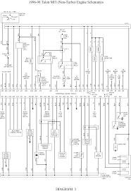 mitsubishi eclipse wiring diagram carlplant