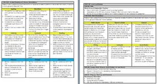 elementary grades lesson plan template with work stations by john