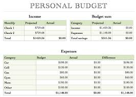 financial planning worksheet templates