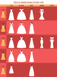 wedding dress type how to find the right wedding dress for your type and alter