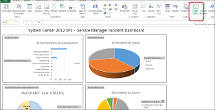 how to create an incident dashboard using excel in system center