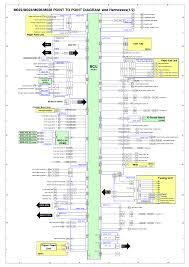 ricoh mp c300 sch service manual download schematics eeprom