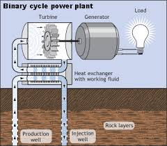 geothermal power plants energy explained your guide to