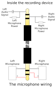 file jackplug wiring svg wikimedia commons