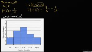 Probability Independent Events Worksheet Probability The Basics Article Khan Academy